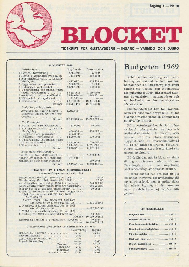 Kommunens budget 1969. Nybygge av låg- och mellanstadieskola i Munkmora. Oförändrad kommunalskatt.